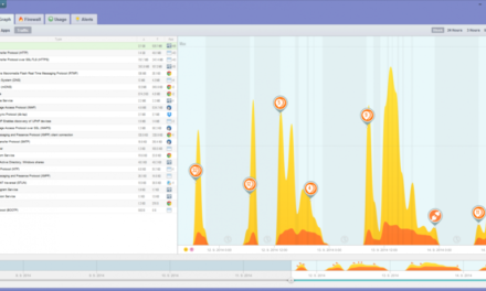 See what's actually happening on your network with Glasswire Pro